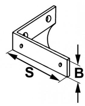 Côtes équerre angle de meuble avec retour